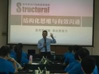 邹海龙老师7月1-2日给浙江海正药业讲授《结构化思维与有效沟通》课程圆满结束!